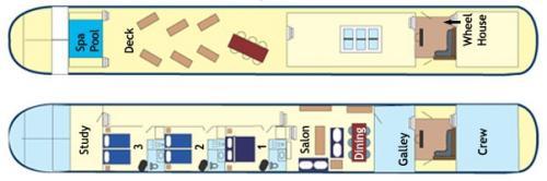 Apres_Tout_Deck_Diagram